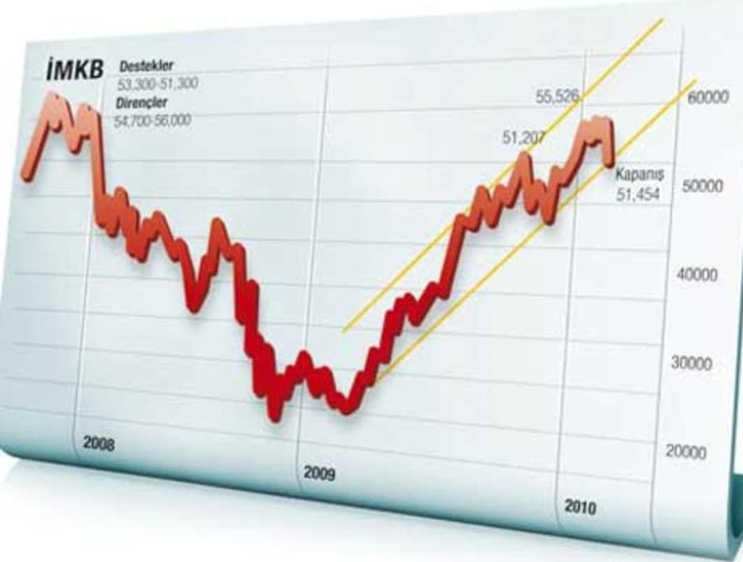 Photo of Piyasa Değeri En Yüksek Borsa Şirketleri
