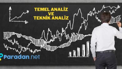 Photo of Borsada Temel Analiz Ne Demek? Teknik Analiz Nedir? | 2021